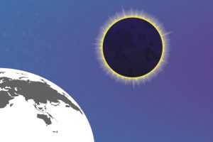 Solar Eclipse, Traveling, Box Elder Credit Union, Total Solar Eclipse, Eclipse