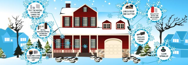 winterize infographic how to quick guide